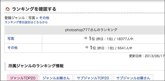 わーい!FC2ブログの写真ジャンルで1位なりました。ブログをやりだしてから今の僕。