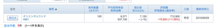 オリエンタルランドの株が順調に上がっている!現在+¥75,800