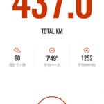 ランニング 437km突破  週1ランニングで人は変わらない。