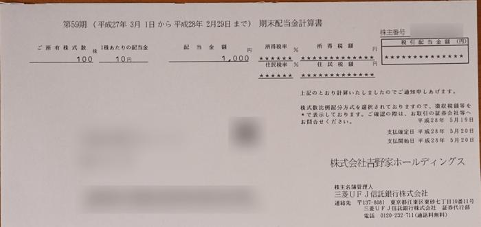 160521_kabunusi_yosinoya_05