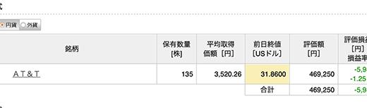 楽天証券でアメリカ高配当のAT&Tを135株購入