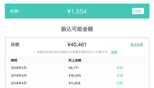 ブログも書いた事がない妻 35歳がnoteで2万円以上の金額を1つの記事で売り上げた