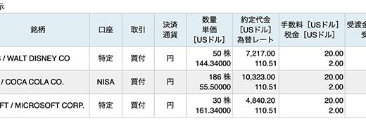 夢の配当金生活へ向けて。アメリカ株を260万円分追加購入しました。